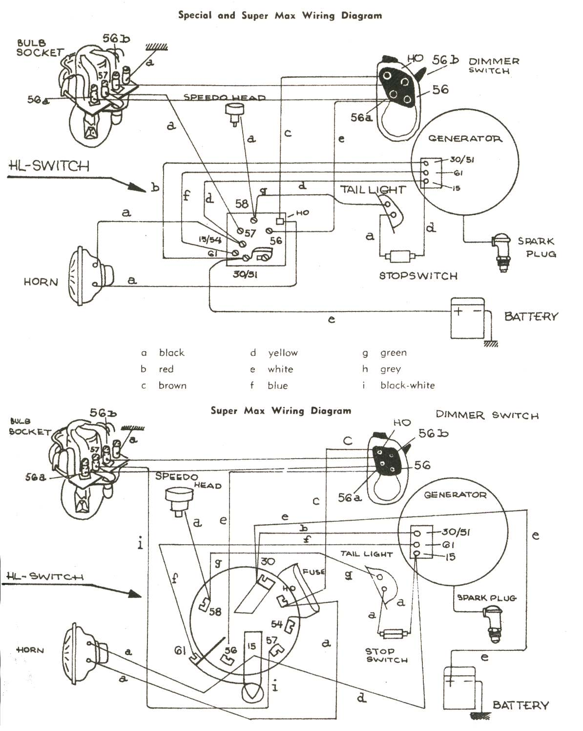 Supermax Wiring Diagram : 23 Wiring Diagram Images