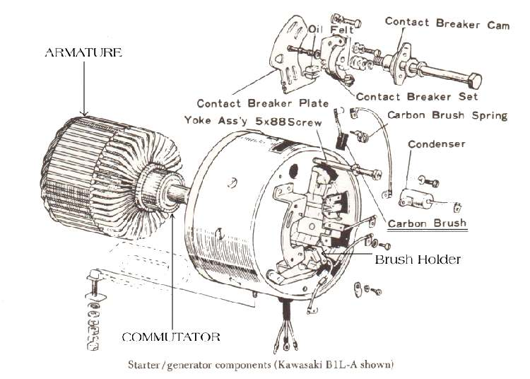 Electric Generator Engine Diagram, Electric, Free Engine