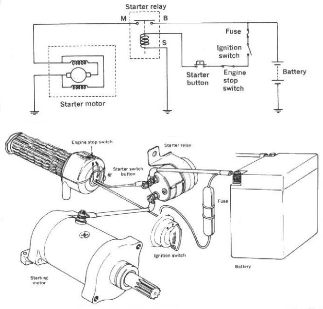 wiring diagram for car starter motor wiring wiring diagrams