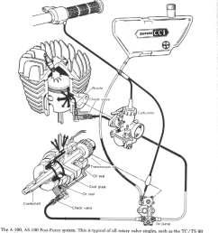 2 stroke fun for 200 bucks page 17 adventure ridersuzuki 2 stroke wiring diagram single  [ 873 x 978 Pixel ]
