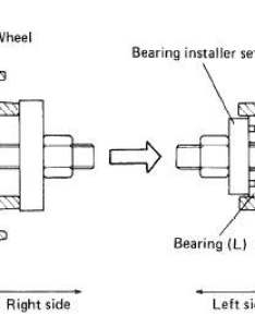 Click the picture for full size also dan   motorcycle wheel bearings rh dansmc