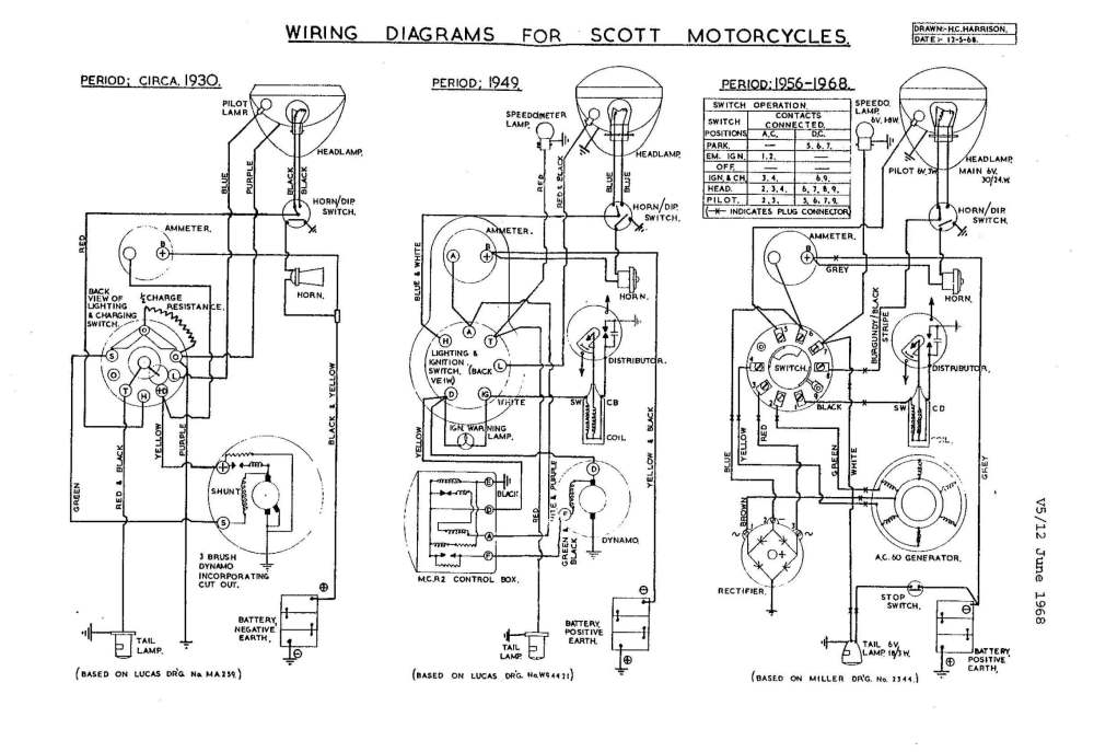 medium resolution of scott wiring diagram wiring diagrams scematic rh 16 jessicadonath de samsung tv wiring diagram cable tv