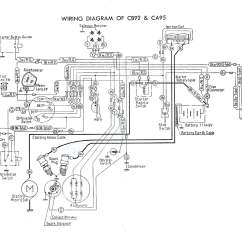 95 Honda Civic Ignition Wiring Diagram Mobile Home Thermostat Cb900f 2001 Accord