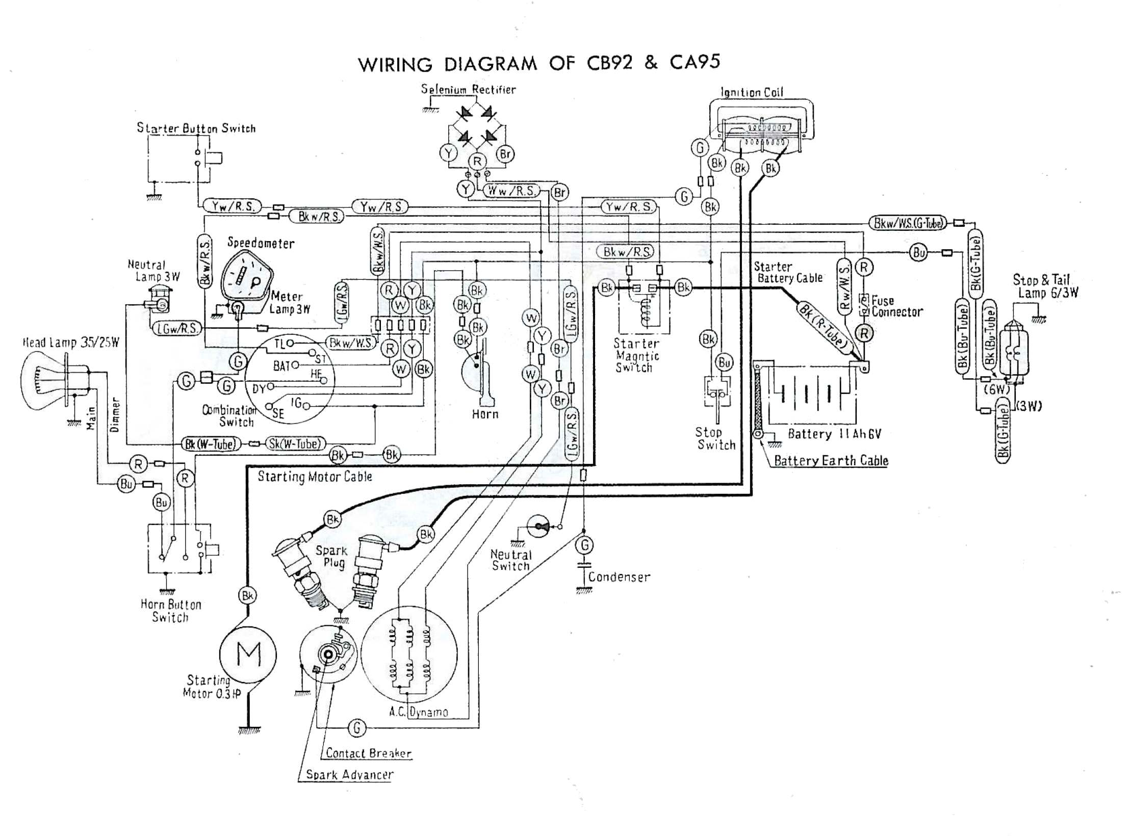 1998 honda accord ignition wiring diagram jeep jk cb900f 2001