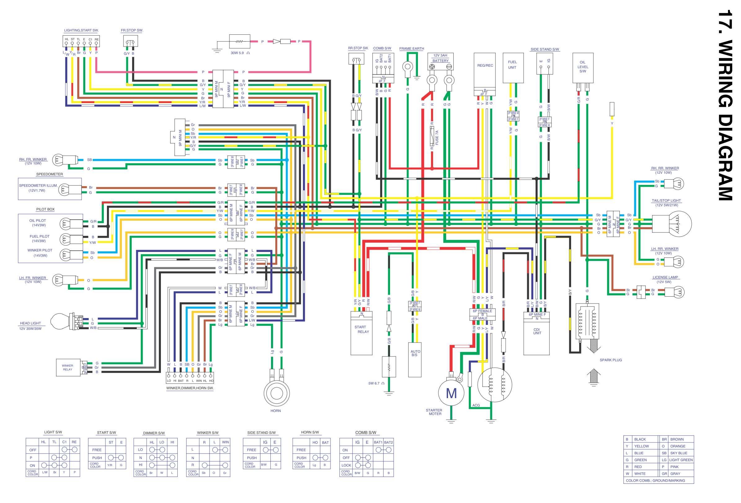 norton commando wiring diagram toyota dan's motorcycle