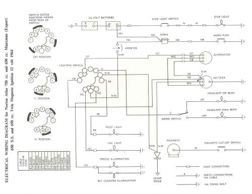 small resolution of dan s motorcycle various wiring systems and diagrams 1966 norton atlas wiring diagram