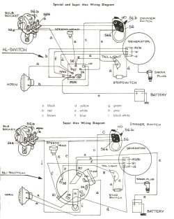 1994 harley davidson wiring diagram duck skeleton dan's motorcycle