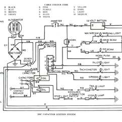 Royal Enfield Bullet Wiring Diagram 1998 Dodge Ram Dan 39s Motorcycle Quotvarious Systems And Diagrams Quot