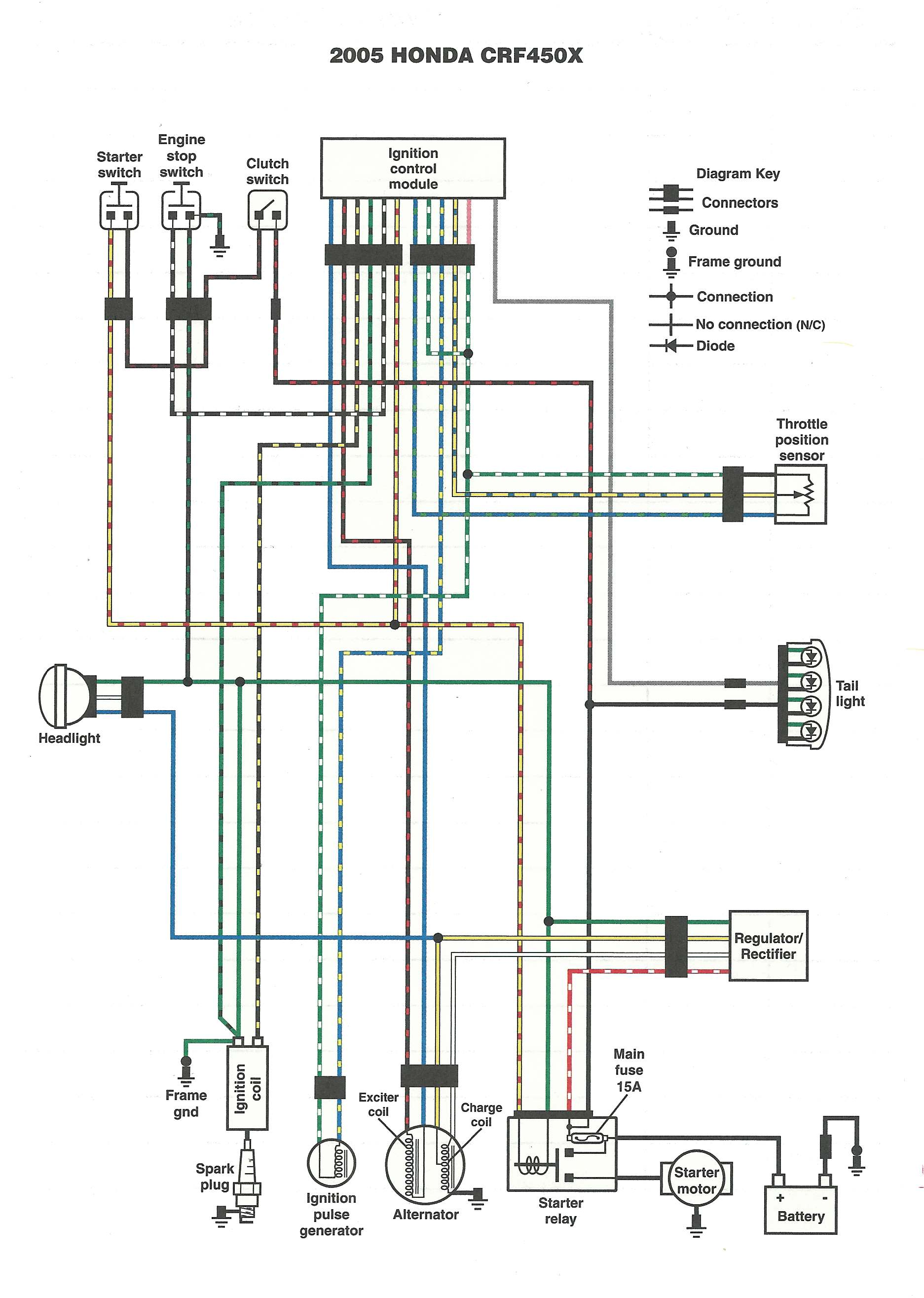 wiring diagram for cdi unit