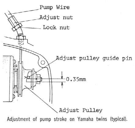 350 oil flow diagram rails sailboat rigging parts dan's motorcycle two stroke