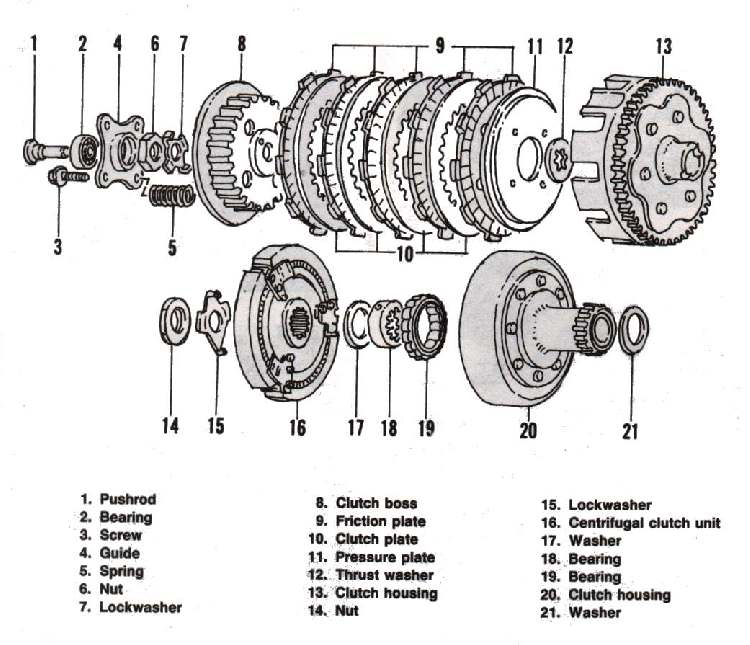 Honda rebel 250 engine exploded view
