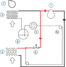 Condenser Fan Wiring To Capacitor Condenser Unit Fan Wire