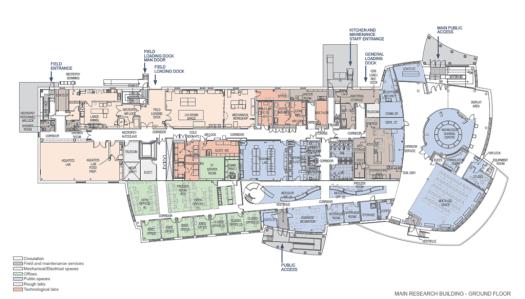 CHARS floor plan (ground floor)
