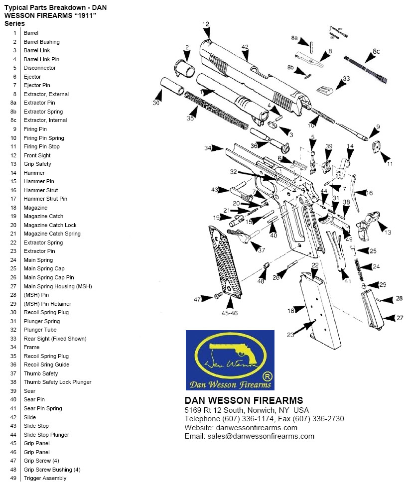 DW 1911 Parts Diagram 1911 Pistols The Dan Wesson Forum