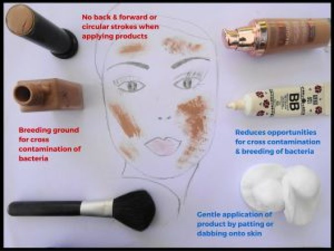 Recommended packaging and application of products for acne prone skin