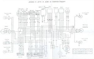Le site de Dapi : Dax Honda ST50 ST70 Z50 AB23 , la