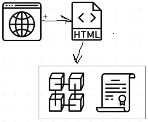 Blockchain Application Diagram