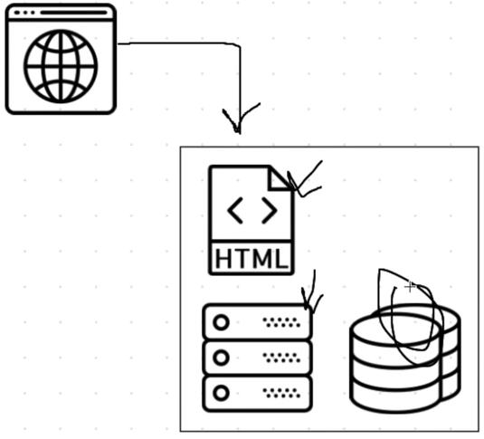 Web Application Diagram