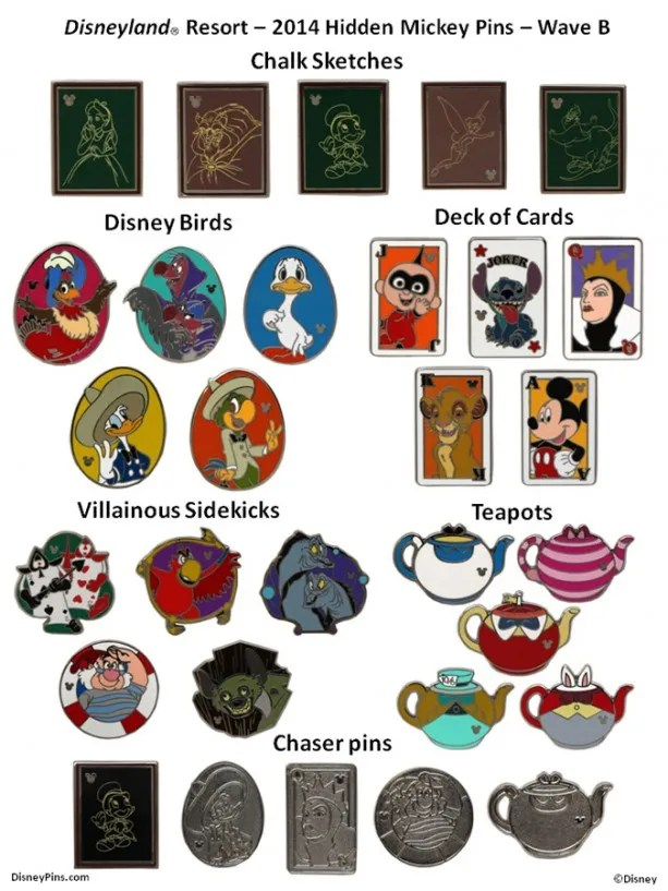 917d6d3522bd You can find these pins on cast member lanyards, ready for trade. Please  remember to follow pin trading rules.
