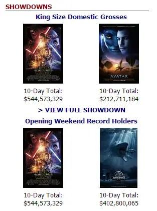 (Box Office Mojo)