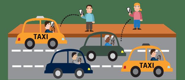 ride sharing platform