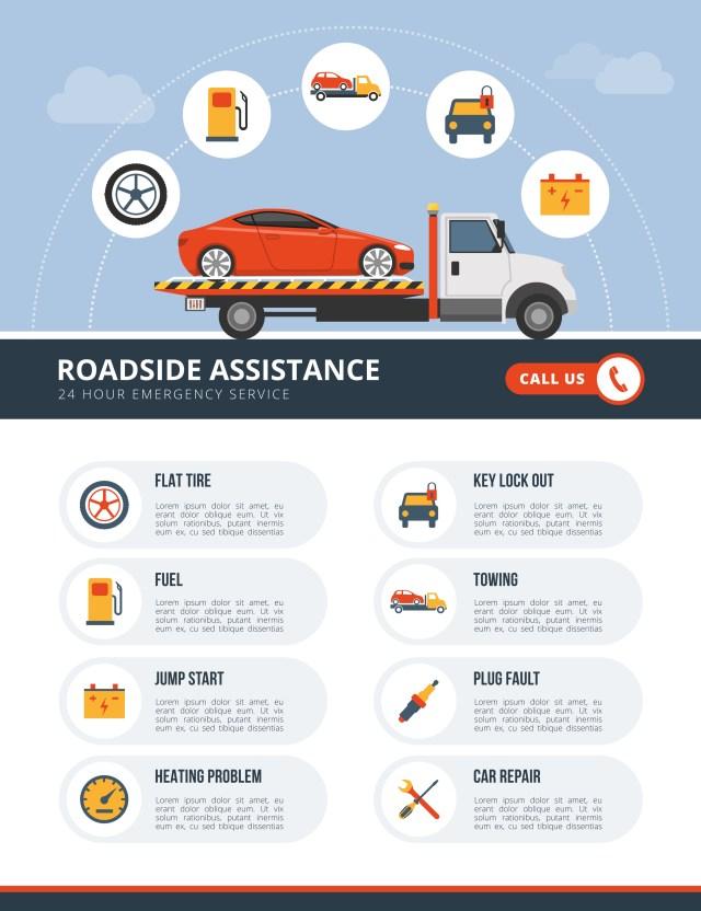 roadside assistance businesses