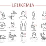 All About Leukemia Treatment