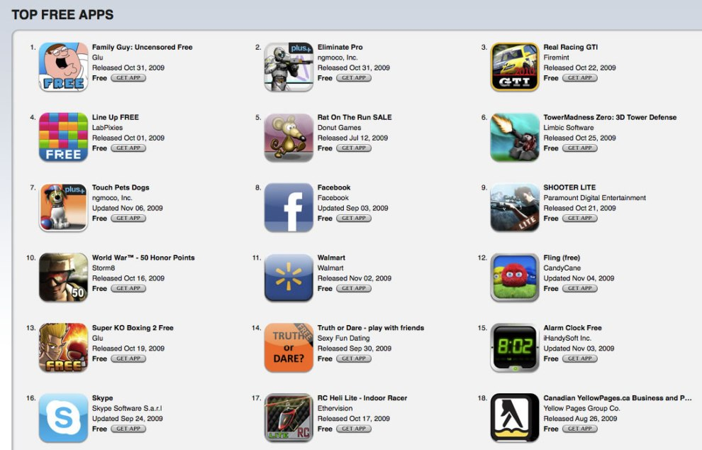 YellowPages.ca Application in the Top 20 Free Apps in iTunes