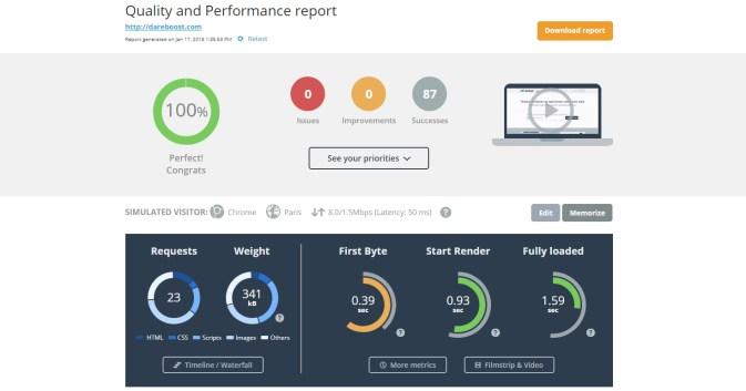 best seo software- dare boost