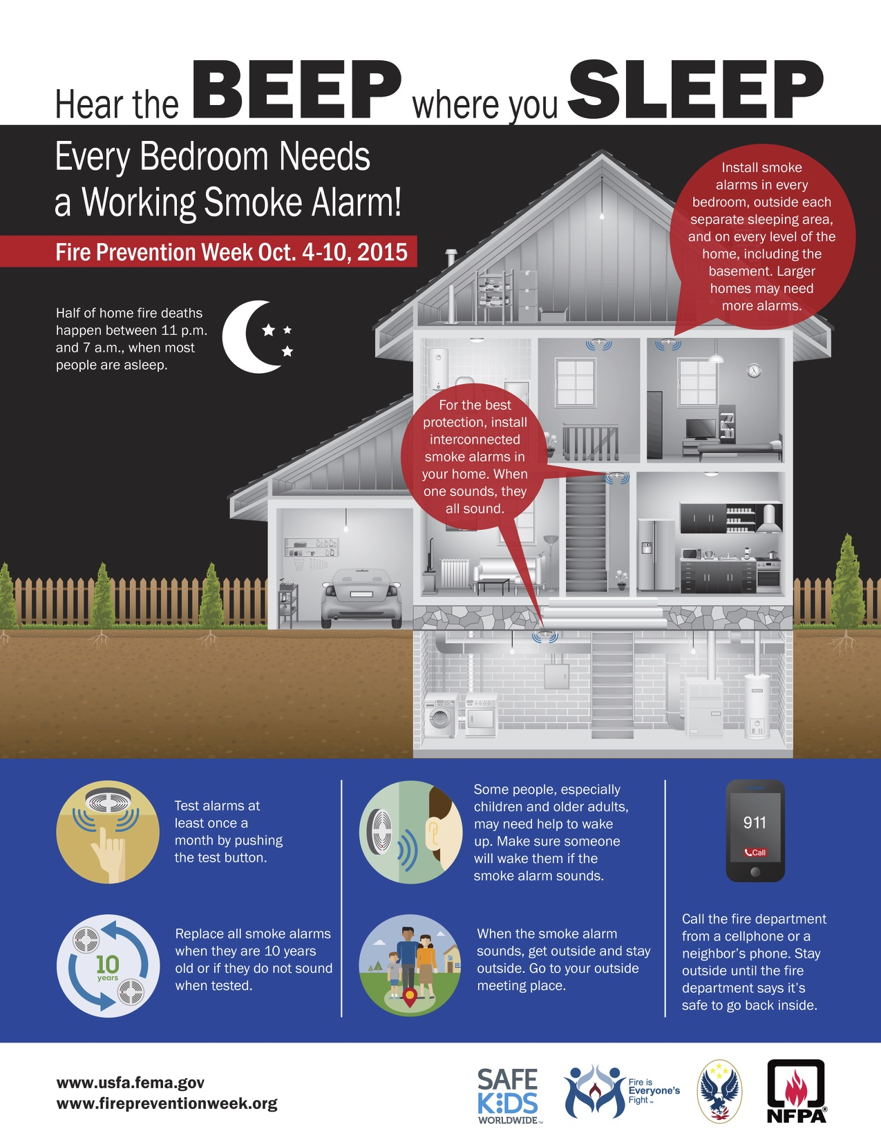 Learn How To Prevent Fires