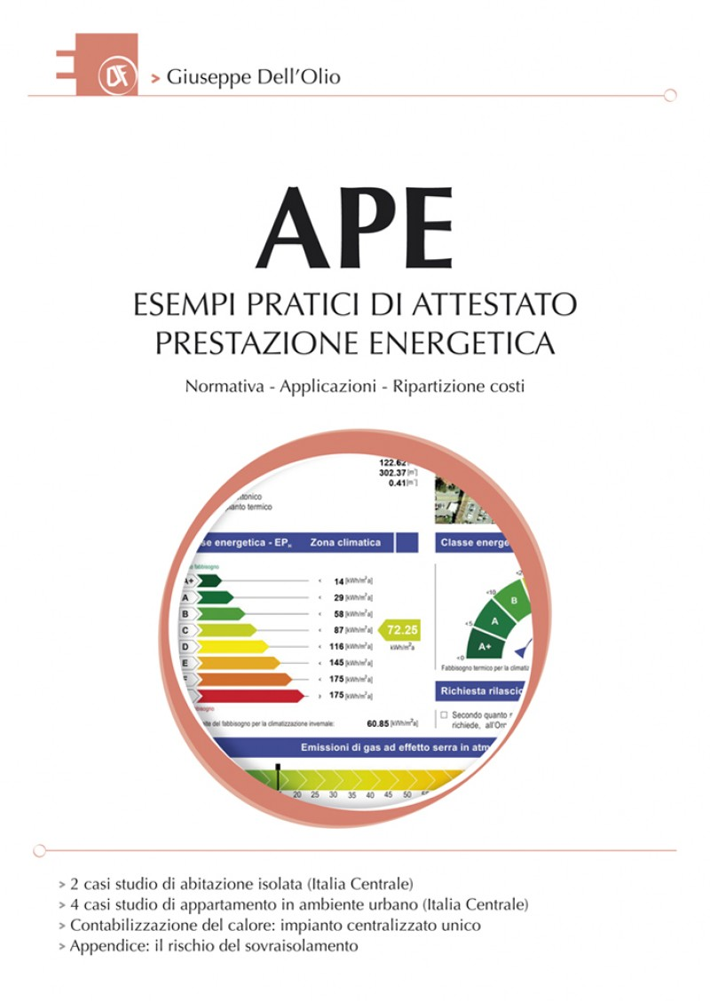 APE Attestato di Prestazione Energetica Esempio di ogni