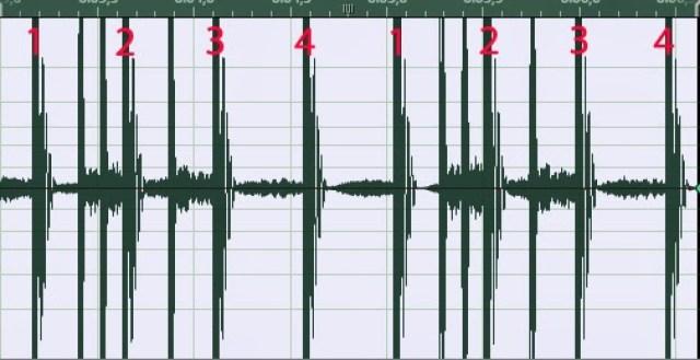 La metrica di un brano, la battuta