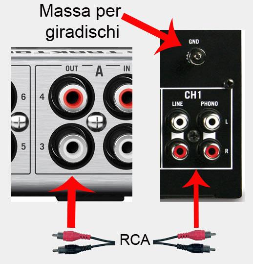collegamento timecode audio mixer