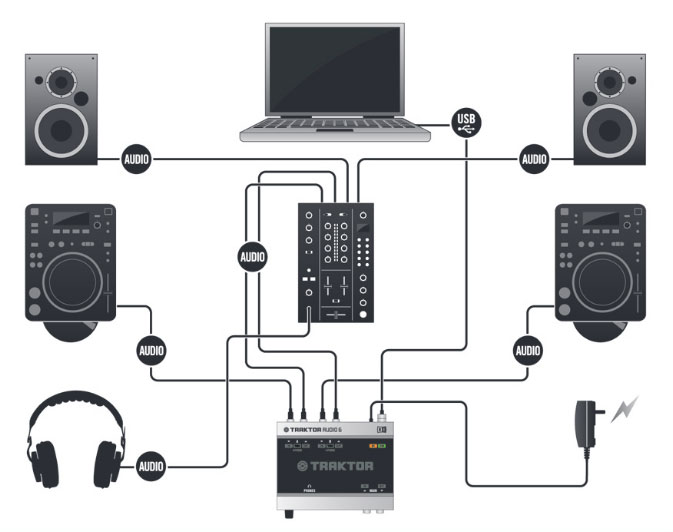 collegamento timecode con scheda audio esterna