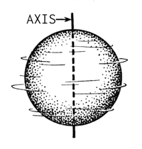 569px-axis_psf.png