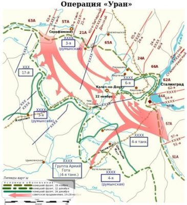 MAP, BATTLE, STALINGRAD, WW2, HISTORY