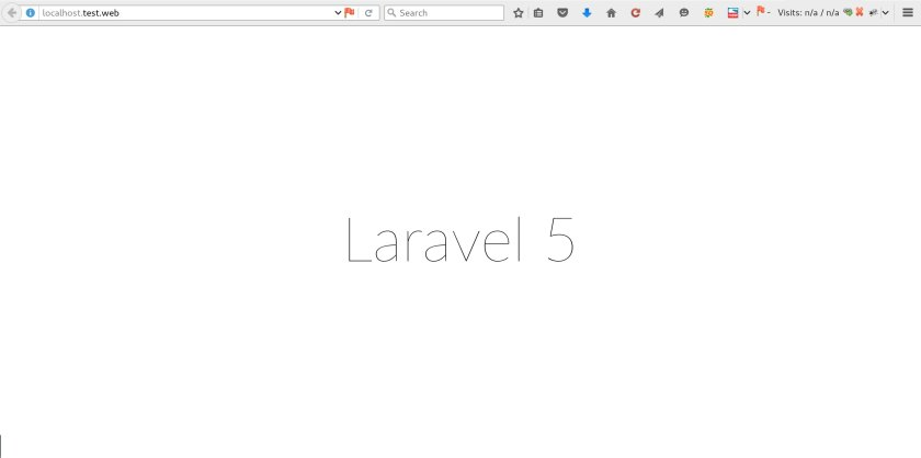 Displaying the dfeault page of Laravel 5