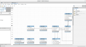 How to generate ER Diagram from existing MySQL Database