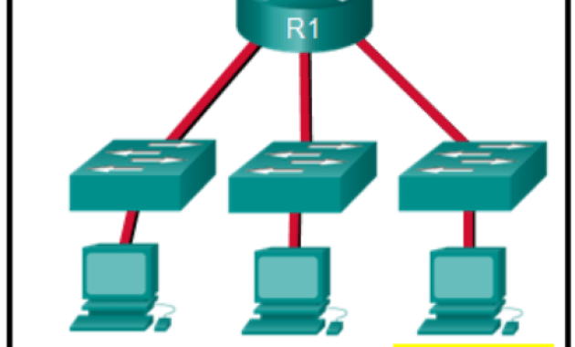 Cisco CCNA 1 Routing and Switching : Subnetting IP Networks Chapter 8 Quiz 8