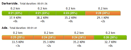Extract from the segment comparison