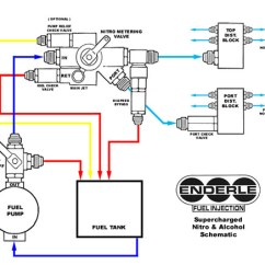 Marine Tach Wiring Diagram Simple Cell Structure Mopar Tachometer Free For You K Style Metering Valve Www Darkside Ca Gm Tic Toc