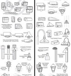 types of light [ 2436 x 3221 Pixel ]
