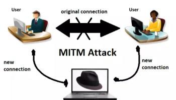 Fact About Computer virus explained virus in Hindi - Darkwiki