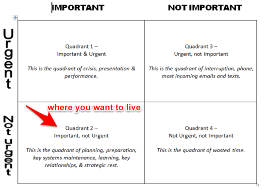 Quadrant 2 graphic
