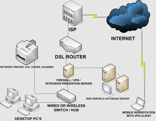 small resolution of cartoon network wireless diagram wiring diagram libraries cartoon network wireless diagram