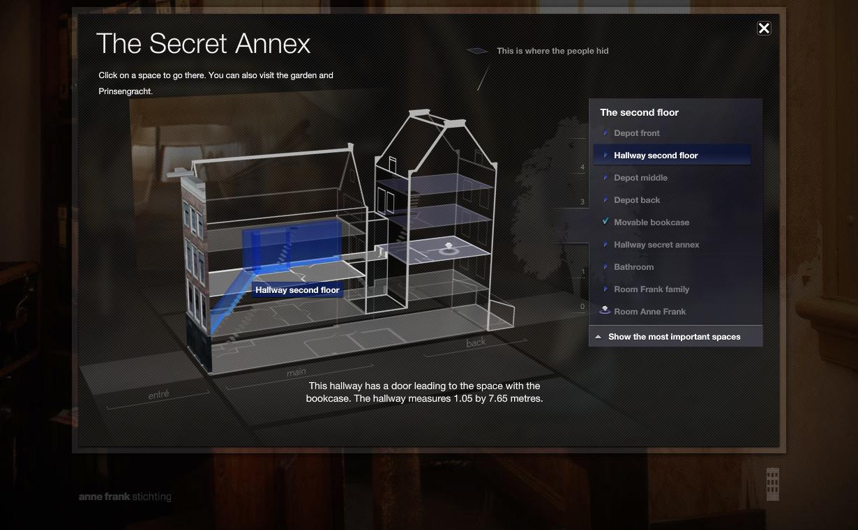 Tour Secret Annex 3d