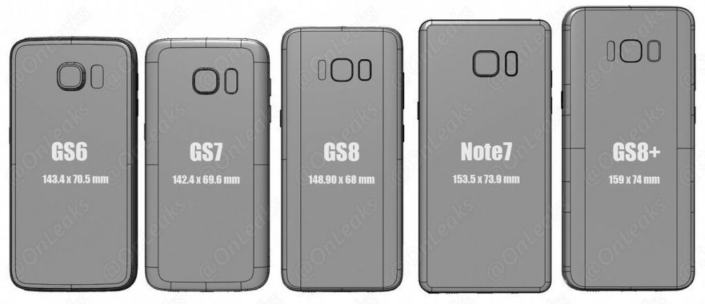 Confronto-dimensioni-Galaxy-S8-3