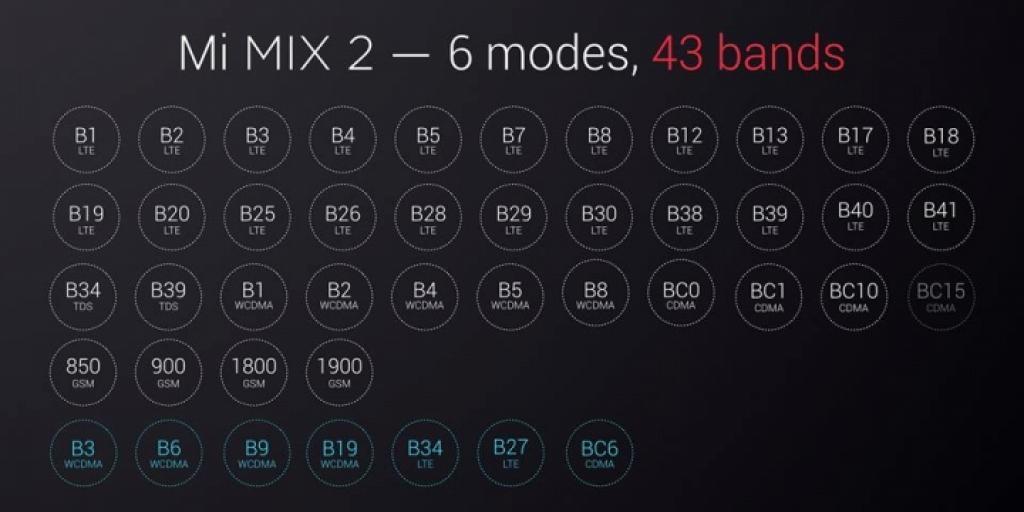 XiaomiMiMix2-bande
