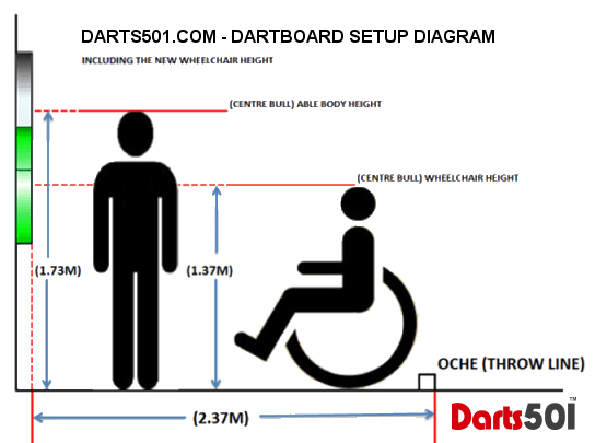 wheelchair height pool deck chairs disability darts dartboard
