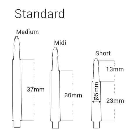 Clic System Standard